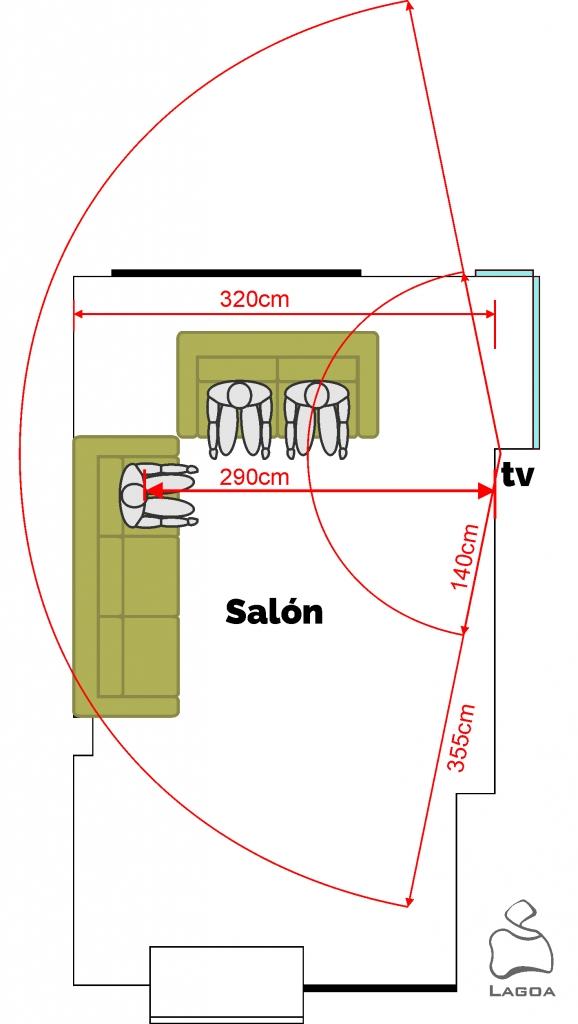 tv distance